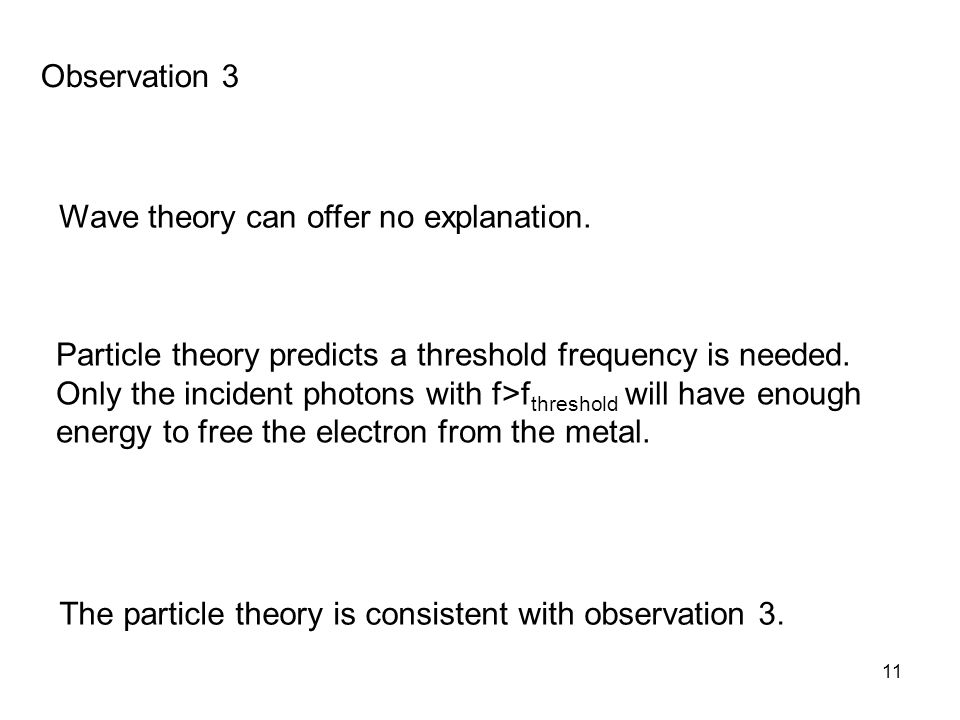 Observation 3 Wave theory can offer no explanation.