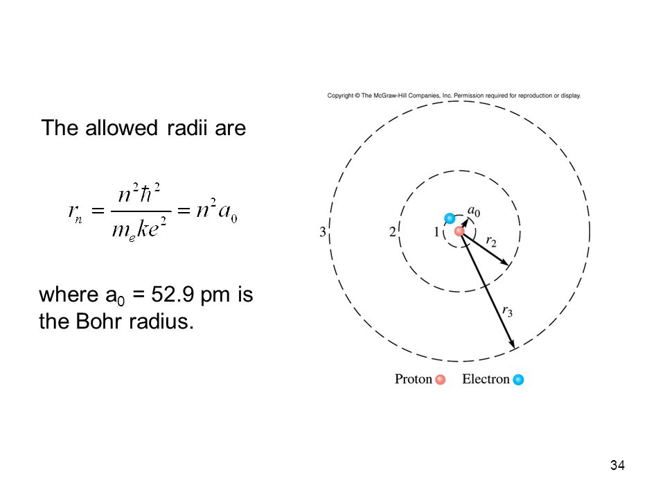 The allowed radii are where a0 = 52.9 pm is the Bohr radius.
