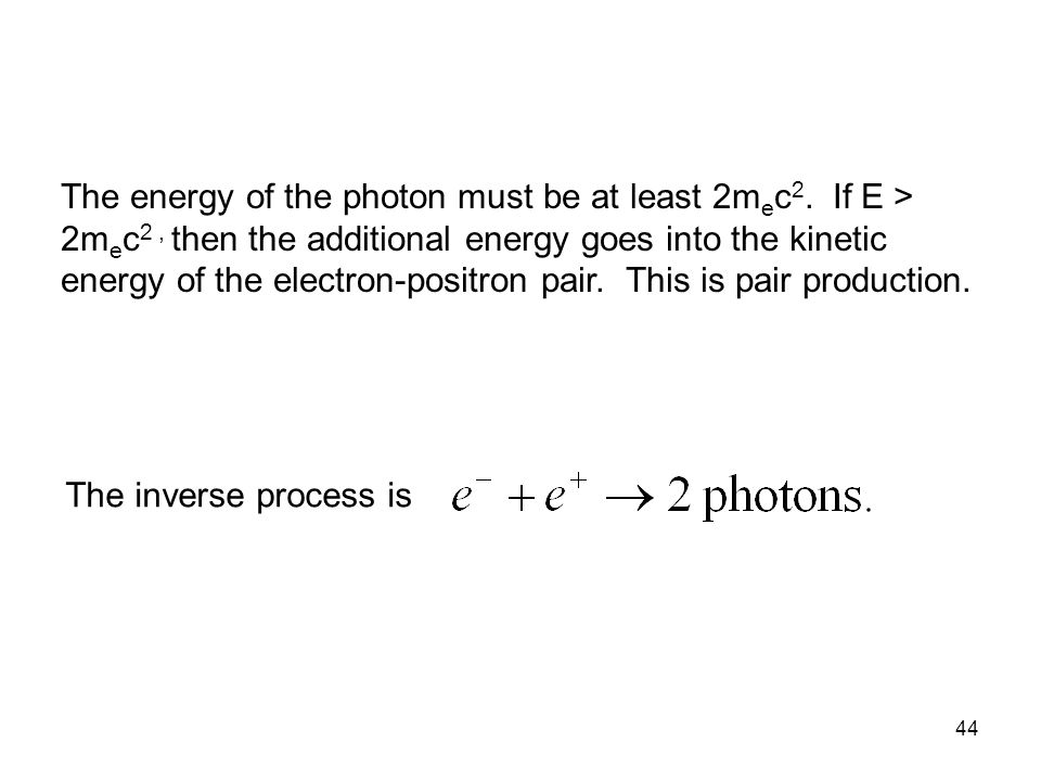 The energy of the photon must be at least 2mec2