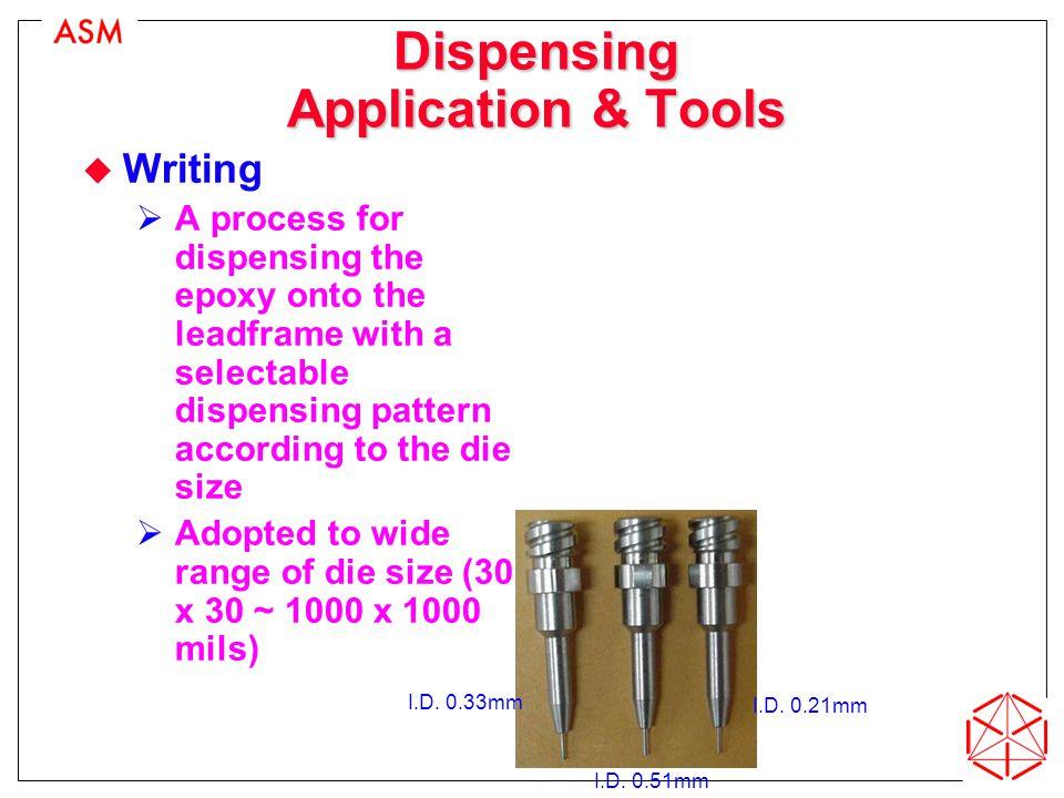 Dispensing Application & Tools