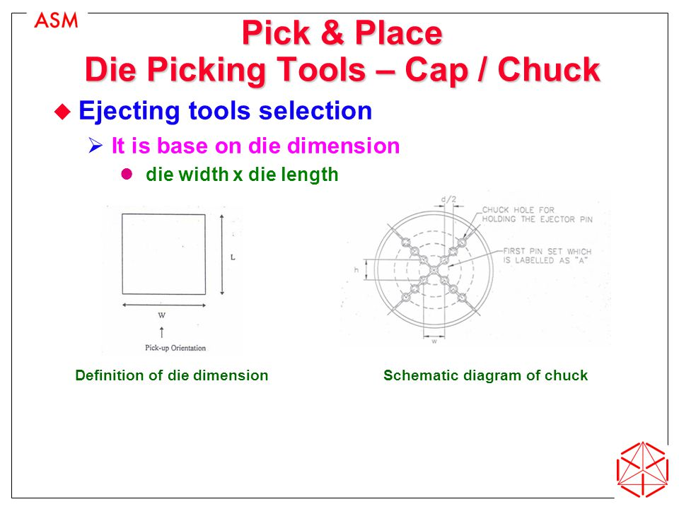 Pick & Place Die Picking Tools – Cap / Chuck