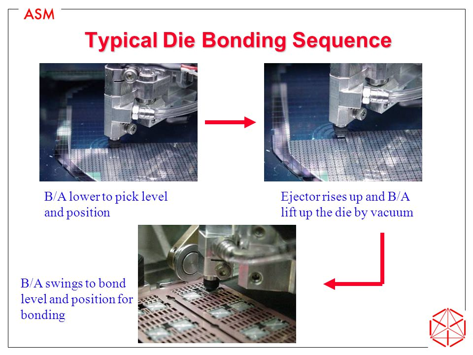 Typical Die Bonding Sequence