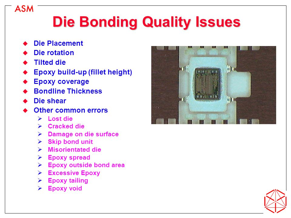 Die Bonding Quality Issues