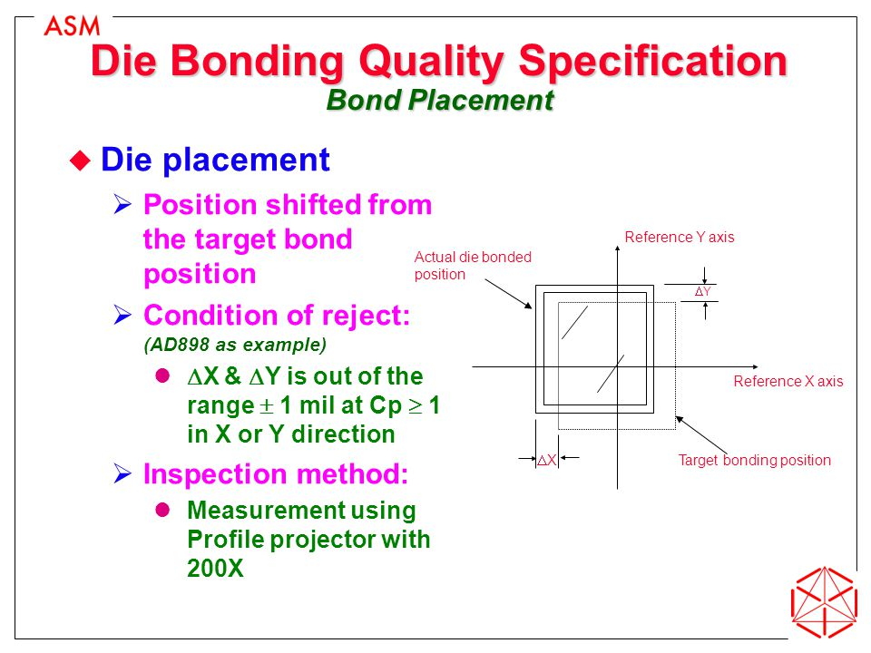 Die Bonding Quality Specification Bond Placement