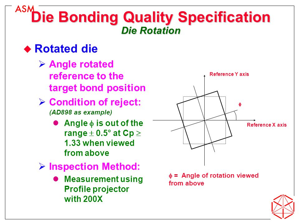 Die Bonding Quality Specification Die Rotation