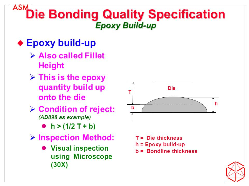 Die Bonding Quality Specification Epoxy Build-up