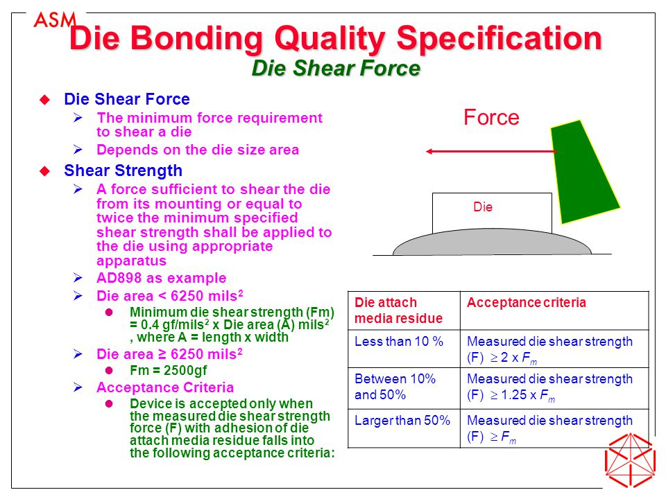 Die Bonding Quality Specification Die Shear Force