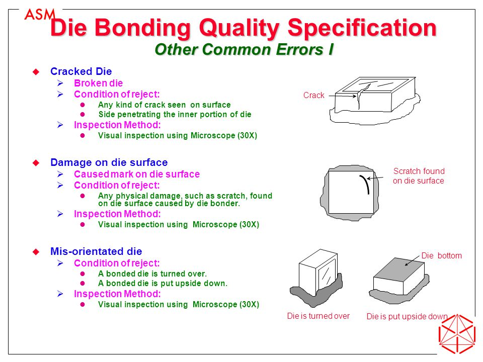 Die Bonding Quality Specification Other Common Errors I