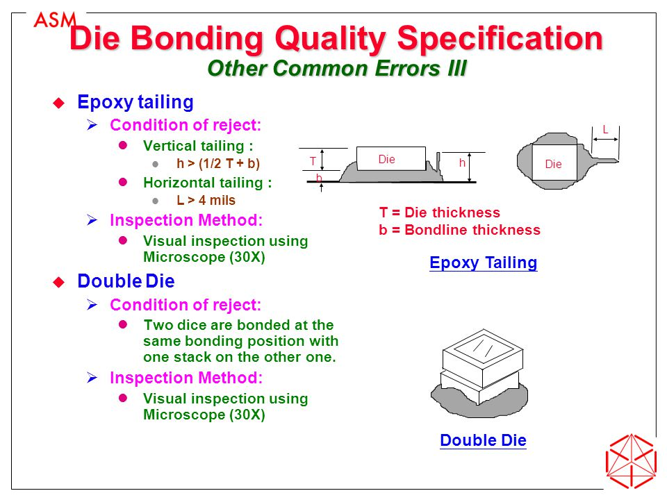 Die Bonding Quality Specification Other Common Errors III