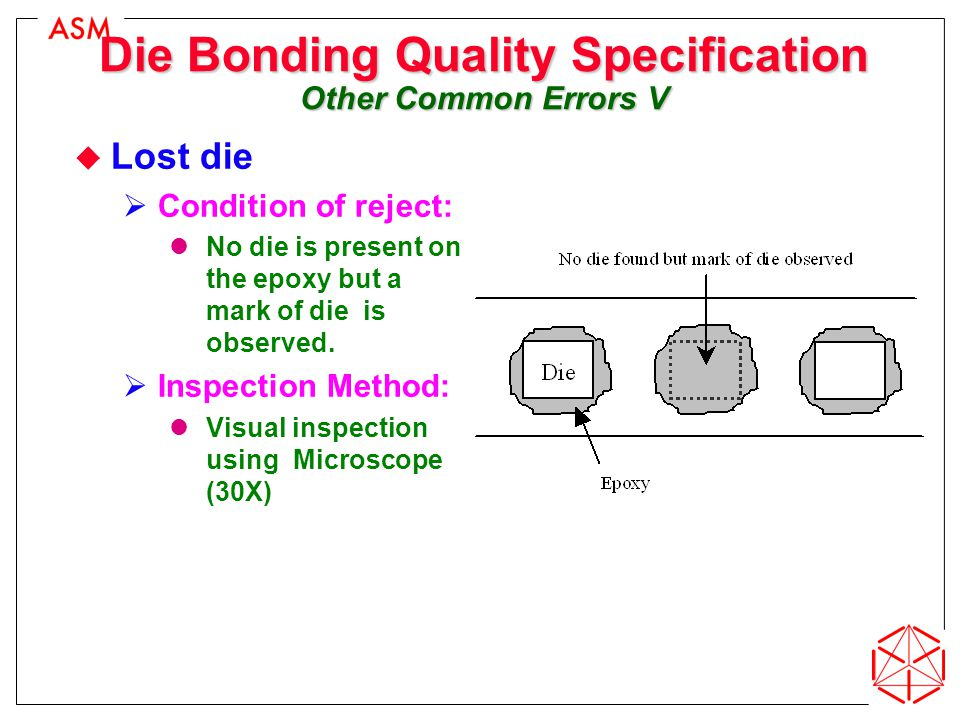 Die Bonding Quality Specification Other Common Errors V