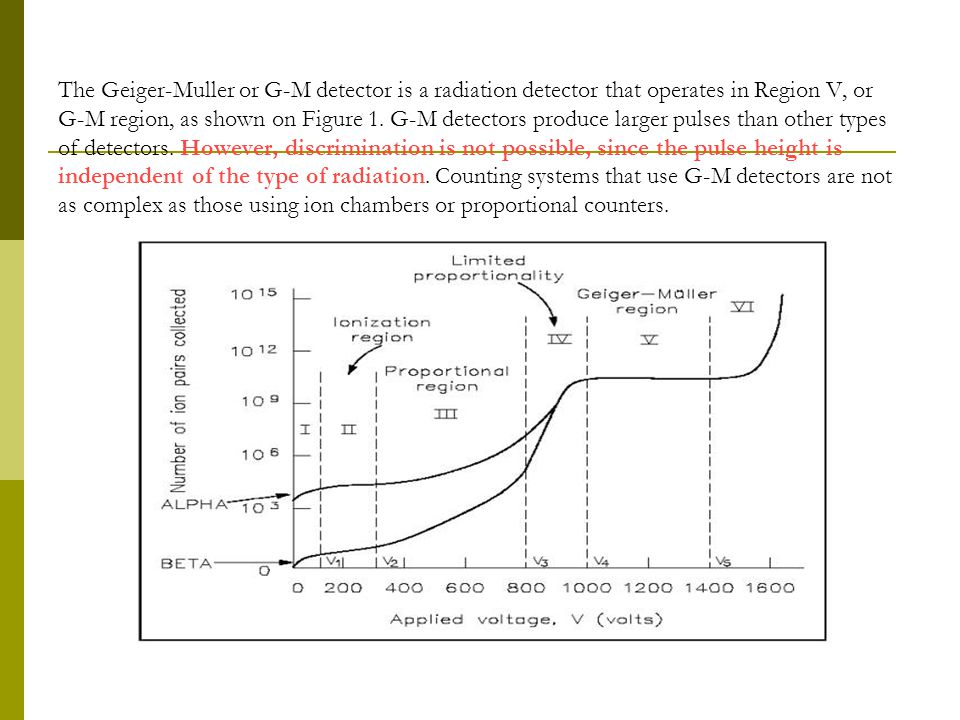 The Geiger-Muller or G-M detector is a radiation detector that operates in Region V, or G-M region, as shown on Figure 1.