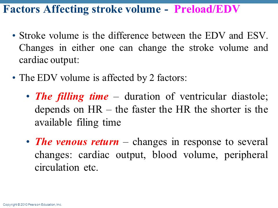 Factors Affecting stroke volume - Preload/EDV