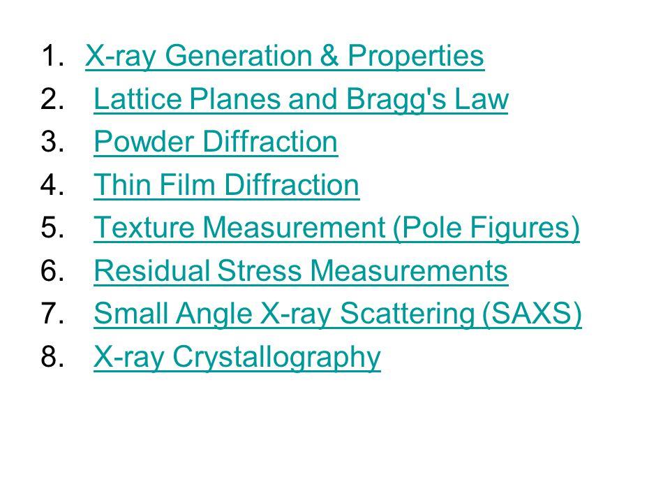 X-ray Generation & Properties