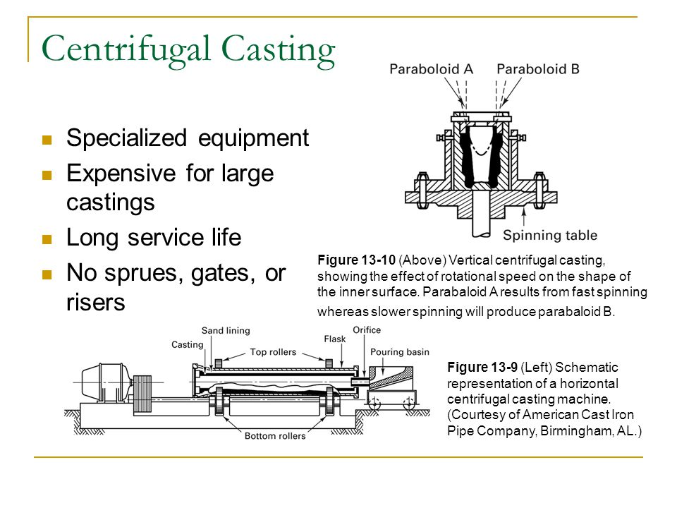 Centrifugal Casting Specialized equipment Expensive for large castings