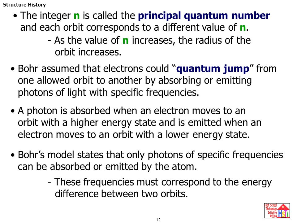 The integer n is called the principal quantum number and each orbit corresponds to a different value of n.