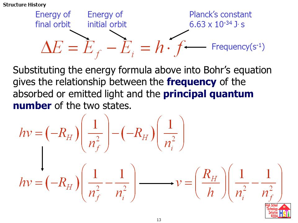 Energy of final orbit Energy of initial orbit. Planck's constant 6.63 x 10-34 J. s. Frequency(s-1)