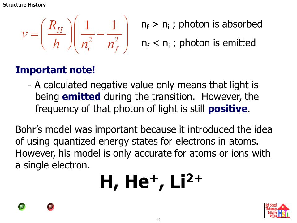 H, He+, Li2+ nf > ni ; photon is absorbed