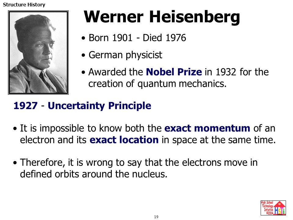 Werner Heisenberg Born 1901 - Died 1976 German physicist