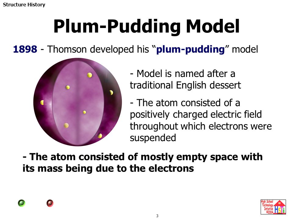 Plum-Pudding Model 1898 - Thomson developed his plum-pudding model