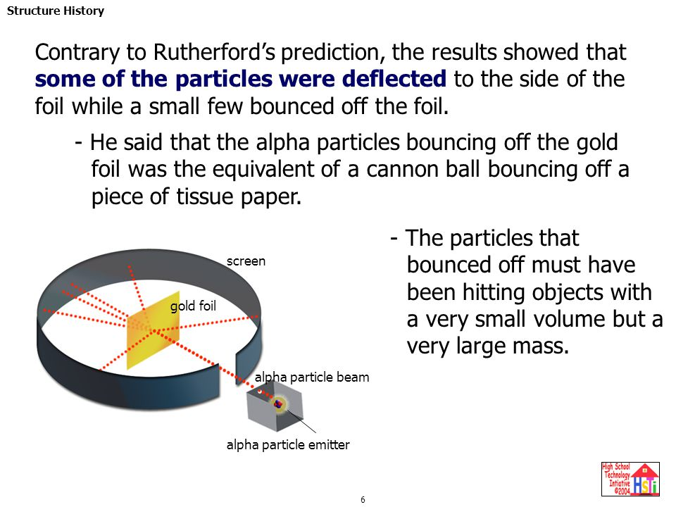 Contrary to Rutherford's prediction, the results showed that some of the particles were deflected to the side of the foil while a small few bounced off the foil.