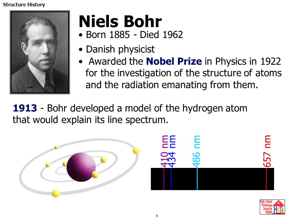 Niels Bohr Born 1885 - Died 1962 Danish physicist