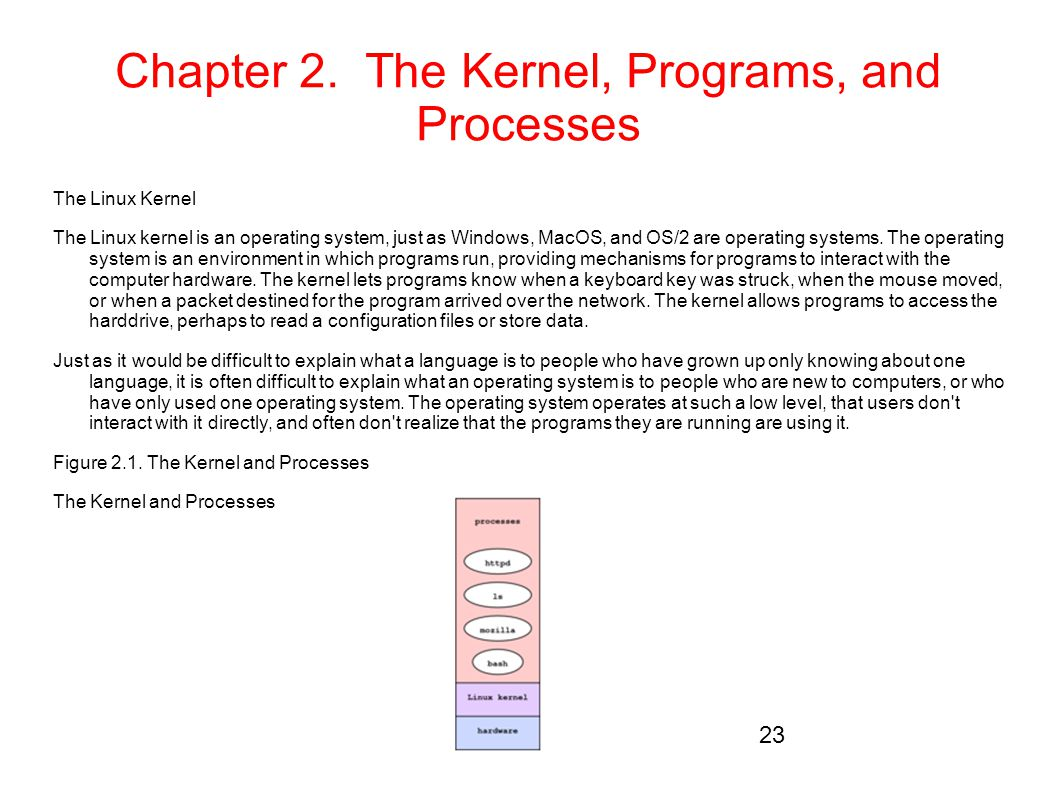 Chapter 2. The Kernel, Programs, and Processes
