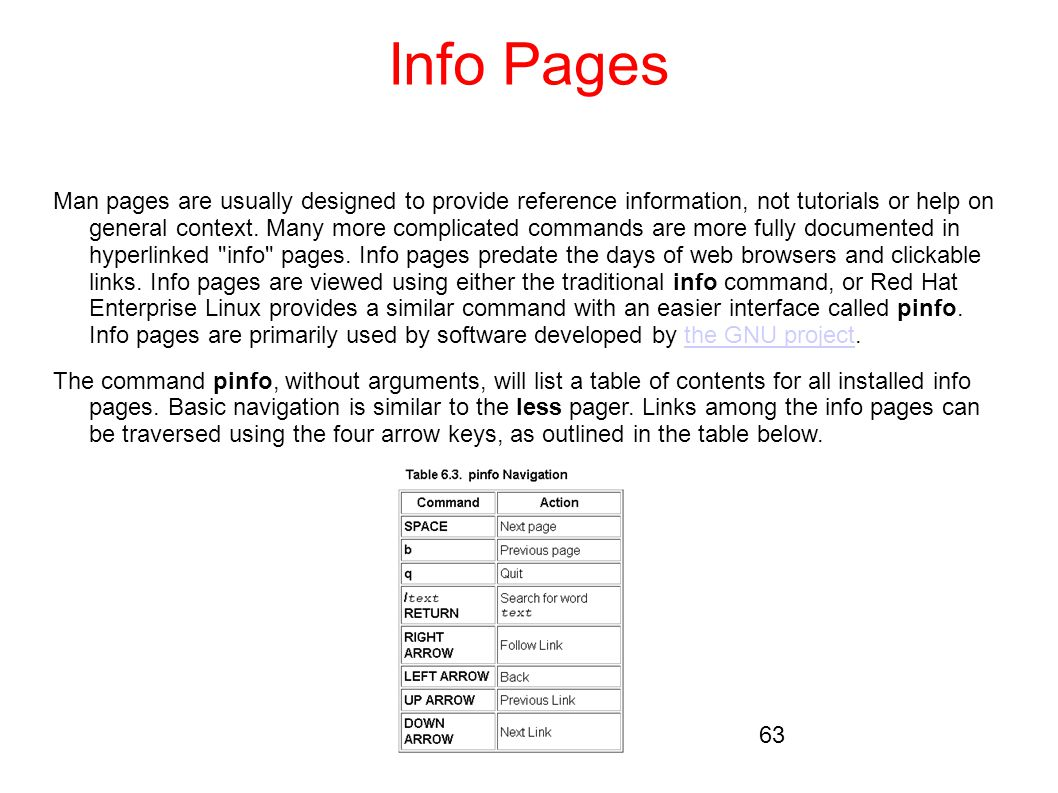 Info Pages