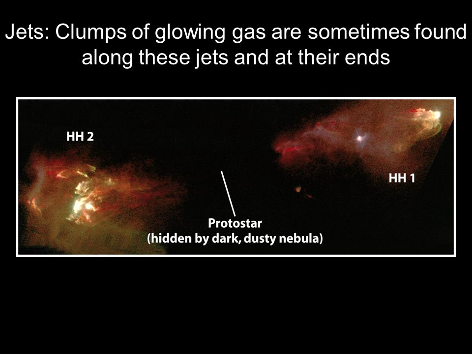 Jets: Clumps of glowing gas are sometimes found along these jets and at their ends