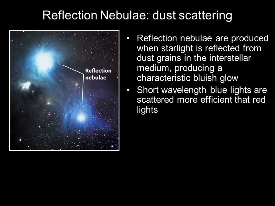 Reflection Nebulae: dust scattering