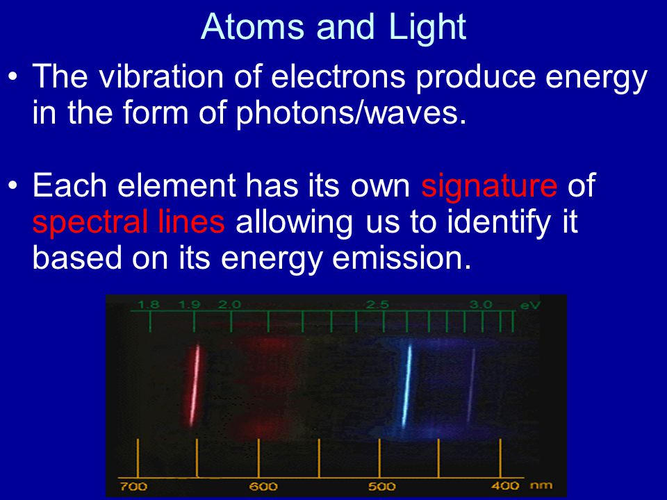 Atoms and Light The vibration of electrons produce energy in the form of photons/waves.