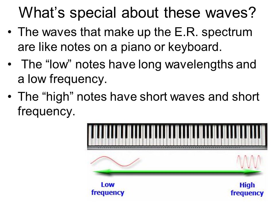 What's special about these waves