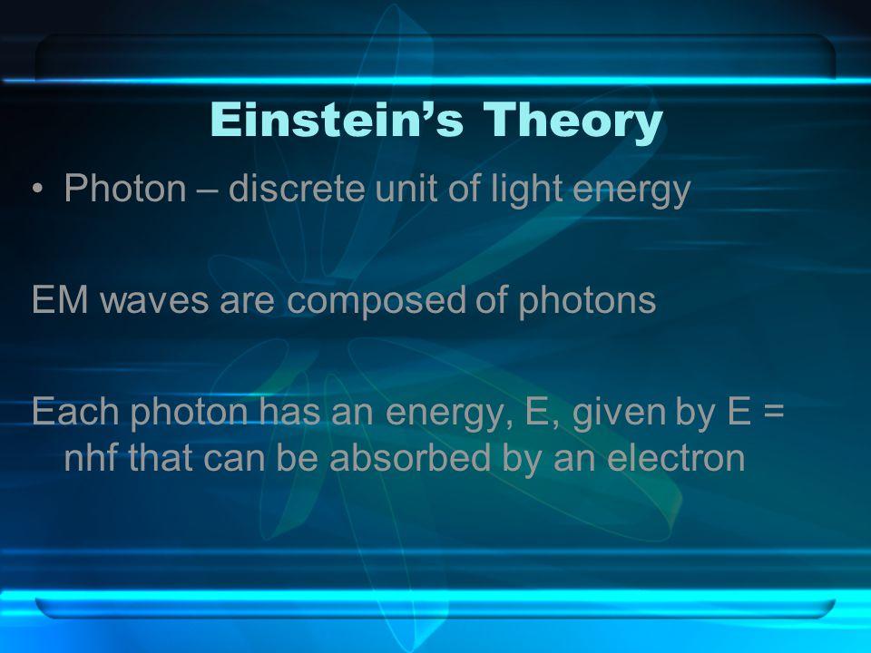 Einstein's Theory Photon – discrete unit of light energy