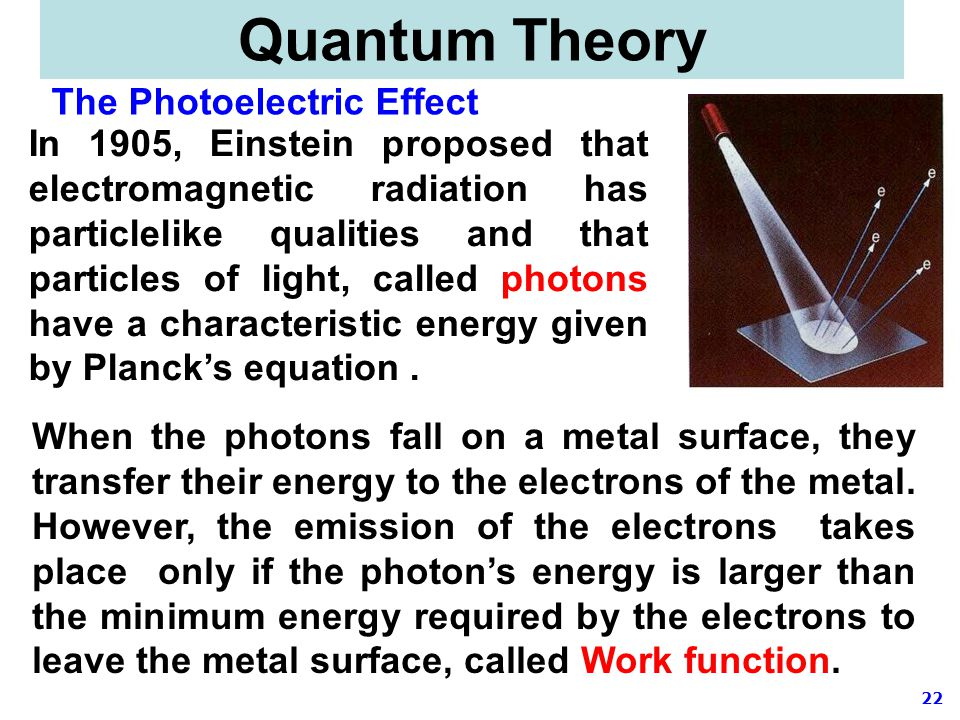 Quantum Theory The Photoelectric Effect