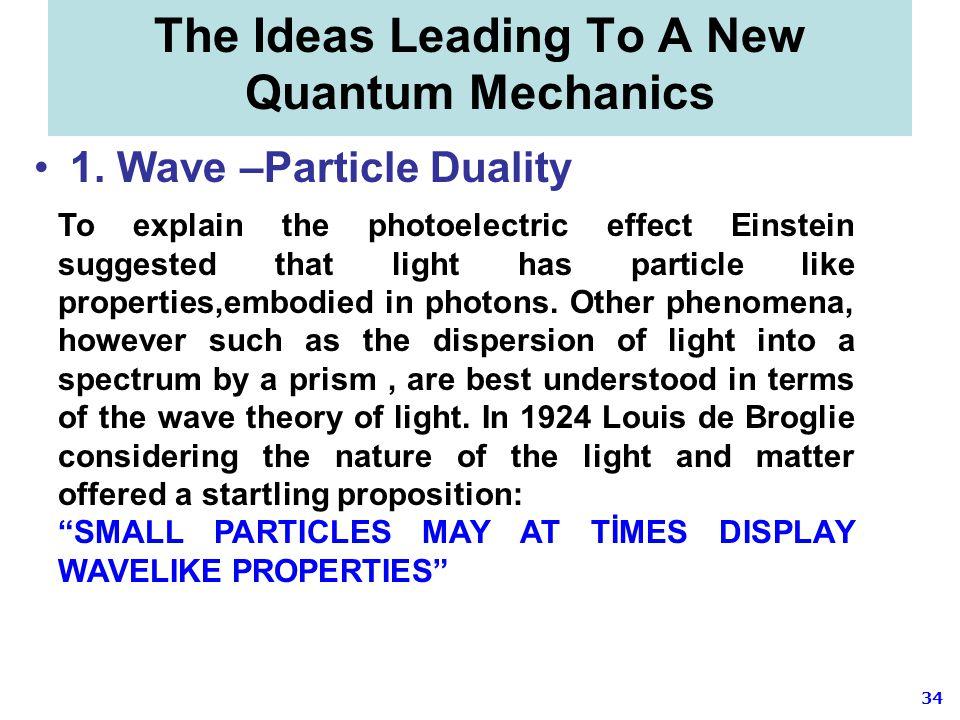 The Ideas Leading To A New Quantum Mechanics