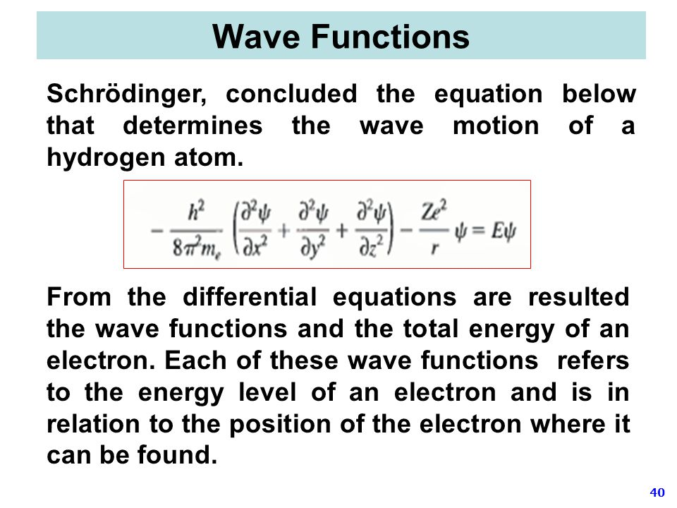 Wave Functions Schrödinger, concluded the equation below that determines the wave motion of a hydrogen atom.