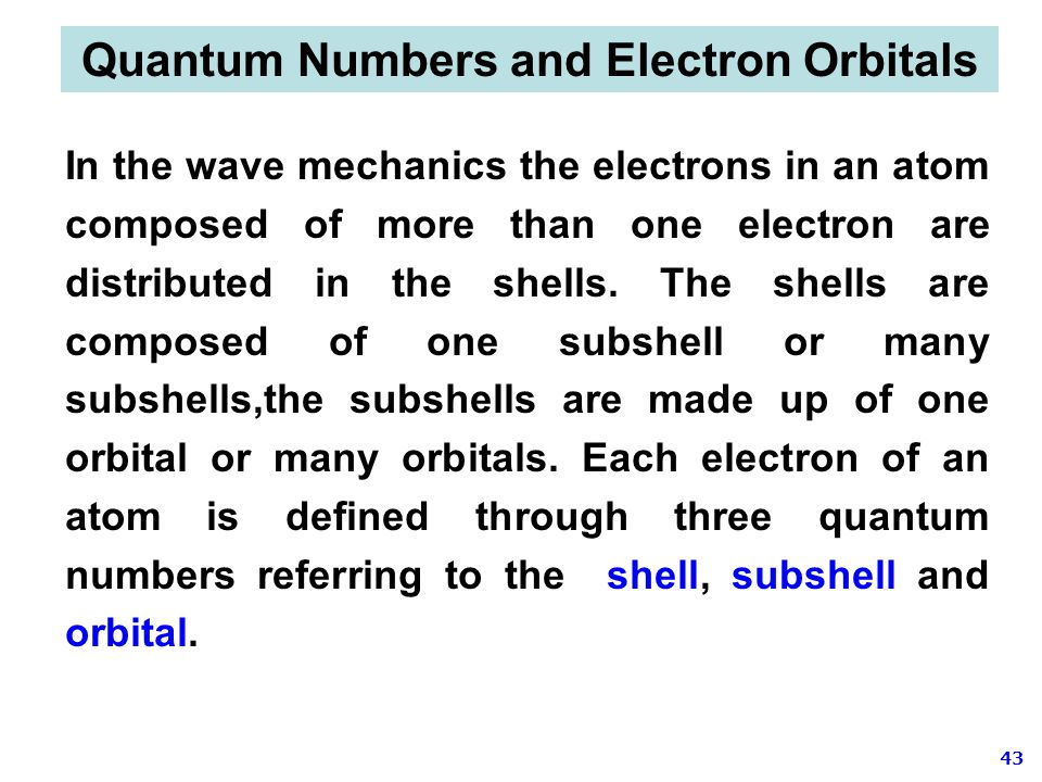Quantum Numbers and Electron Orbitals