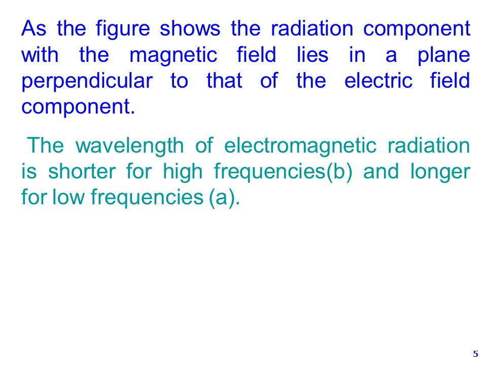As the figure shows the radiation component with the magnetic field lies in a plane perpendicular to that of the electric field component.