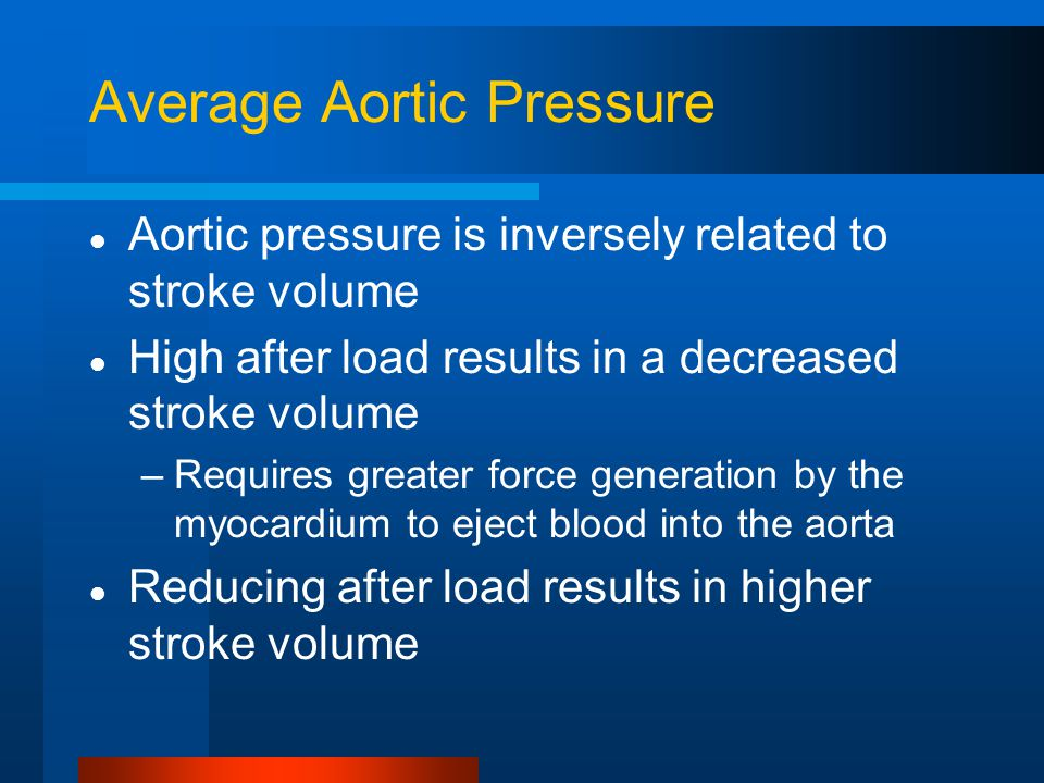 Average Aortic Pressure
