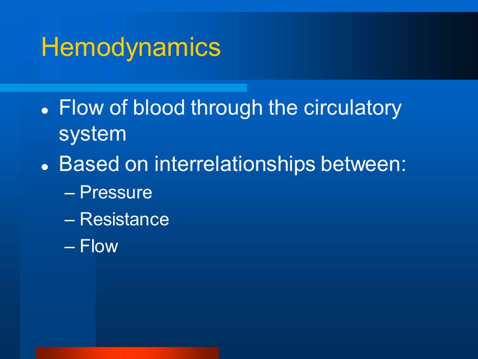 Hemodynamics Flow of blood through the circulatory system