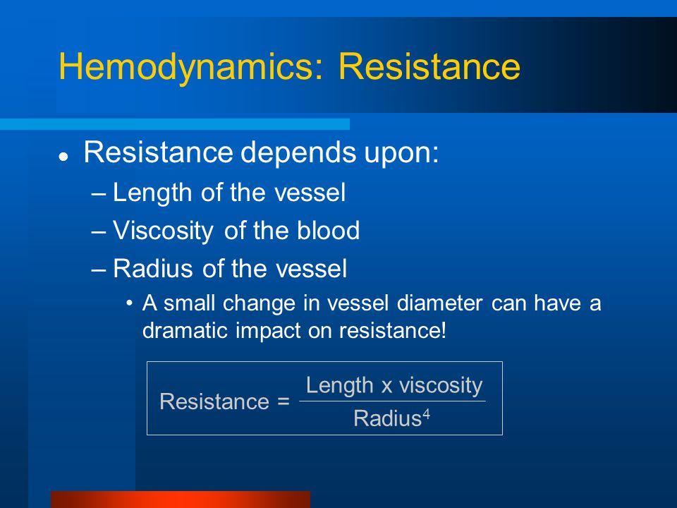 Hemodynamics: Resistance