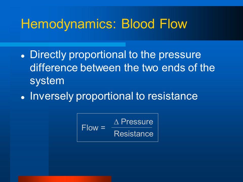 Hemodynamics: Blood Flow