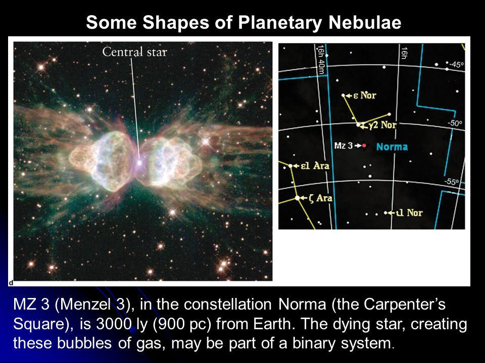 Some Shapes of Planetary Nebulae