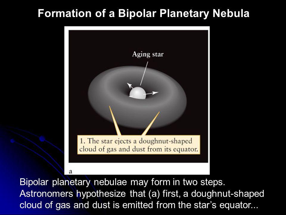 Formation of a Bipolar Planetary Nebula