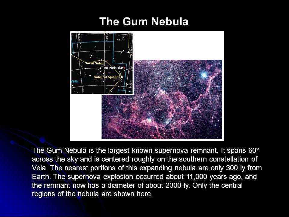 The Gum Nebula FIGURE 13-13 The Gum Nebula.