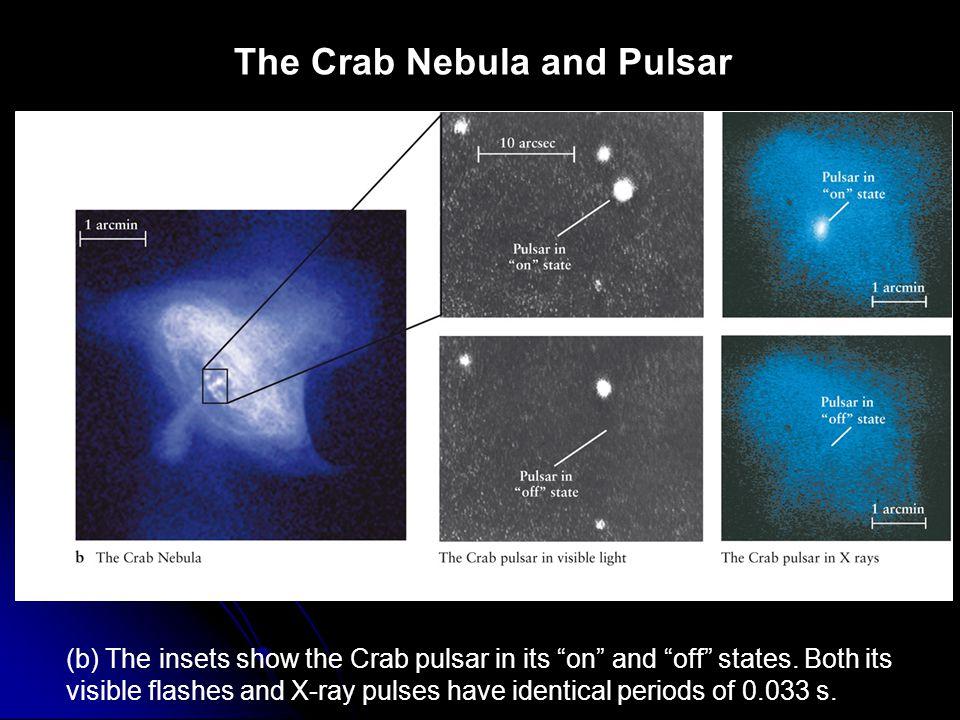 The Crab Nebula and Pulsar