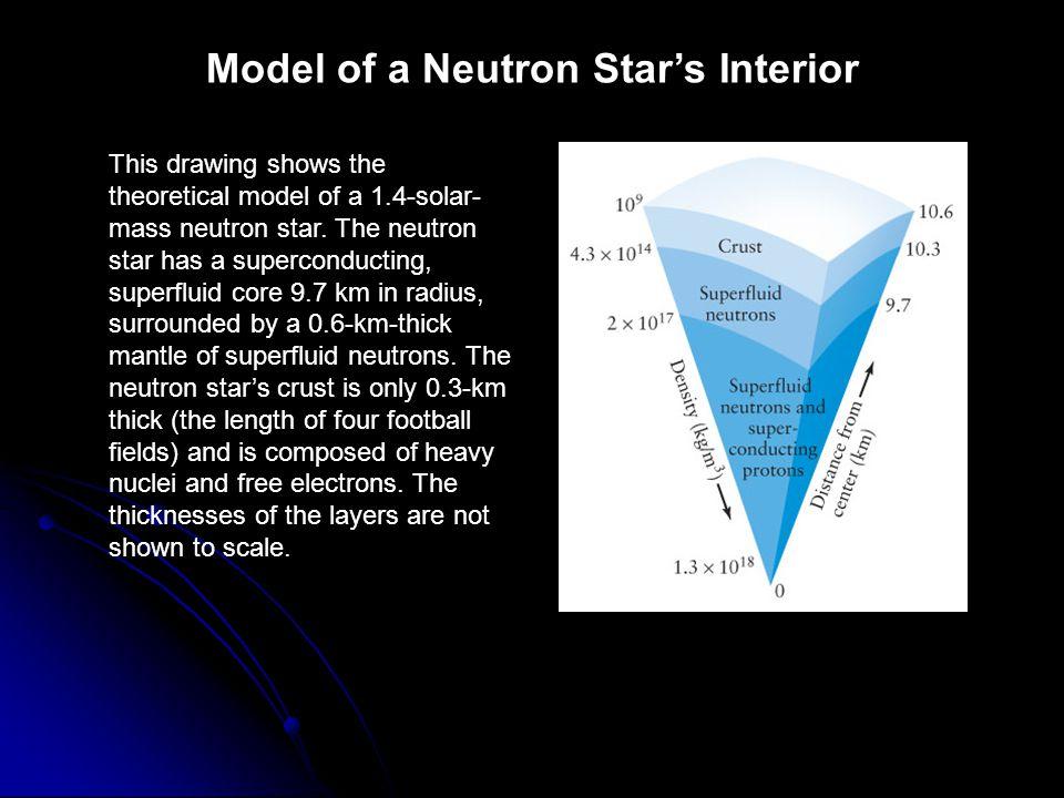 Model of a Neutron Star's Interior