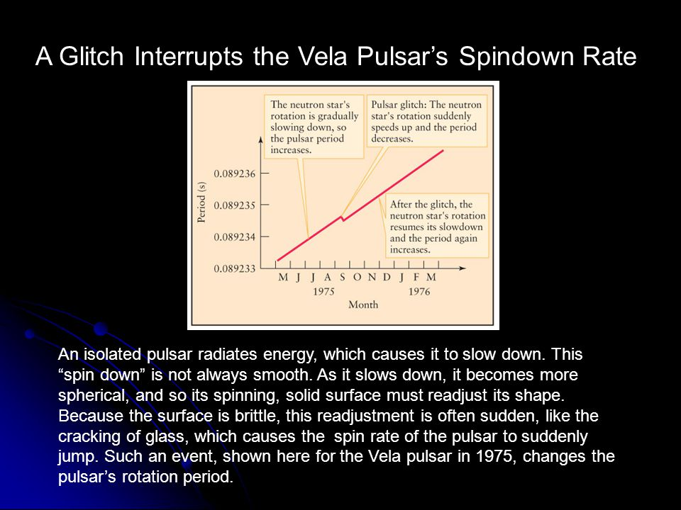 A Glitch Interrupts the Vela Pulsar's Spindown Rate
