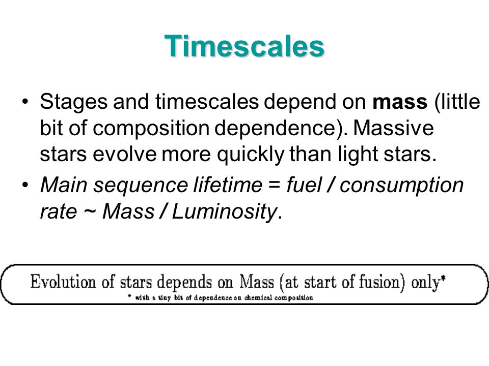 Timescales Stages and timescales depend on mass (little bit of composition dependence). Massive stars evolve more quickly than light stars.
