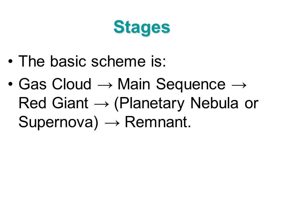 Stages The basic scheme is: