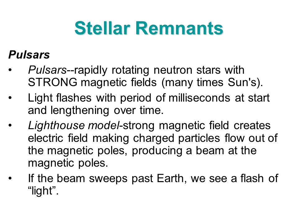 Stellar Remnants Pulsars